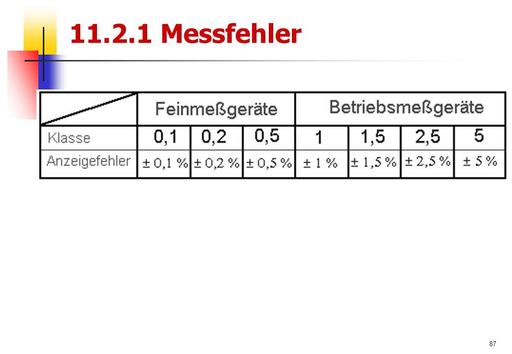 87 11.2.1 Messfehler