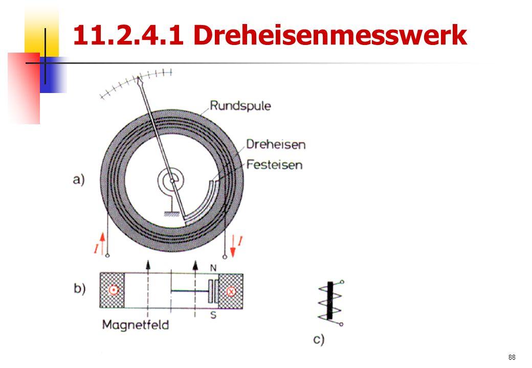 88 11.2.4.1 Dreheisenmesswerk