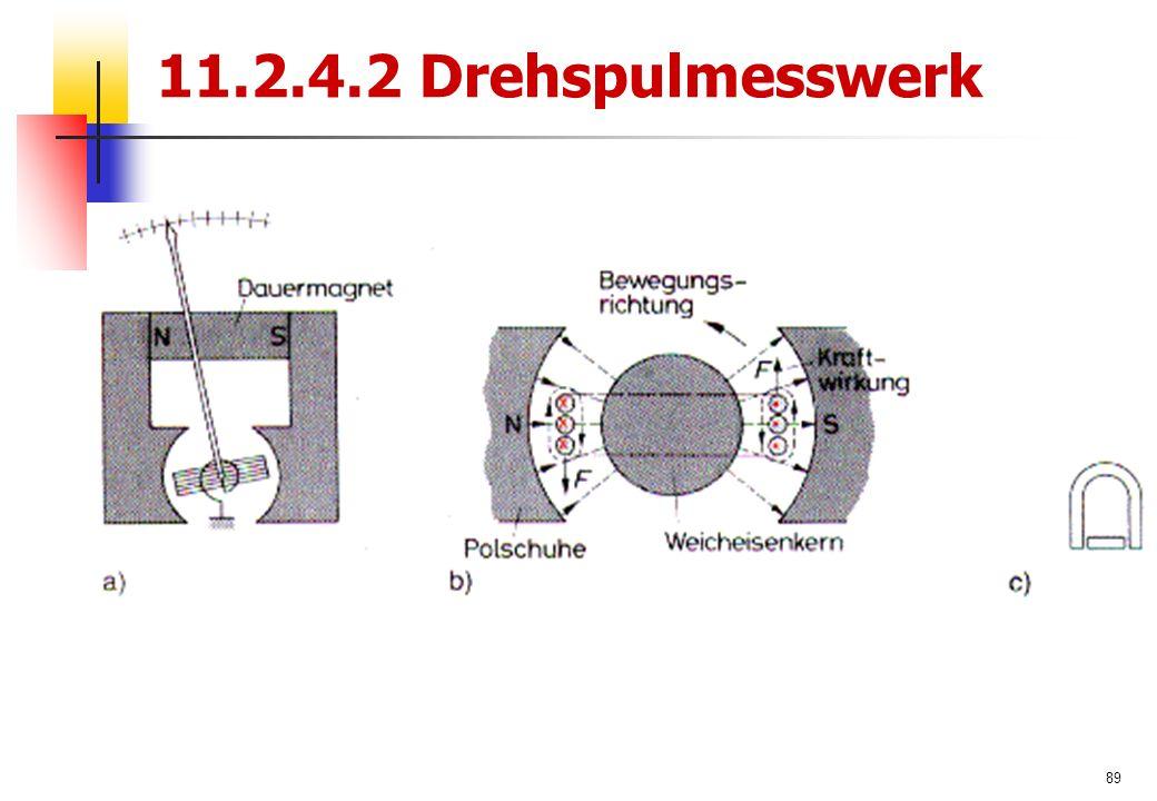 89 11.2.4.2 Drehspulmesswerk