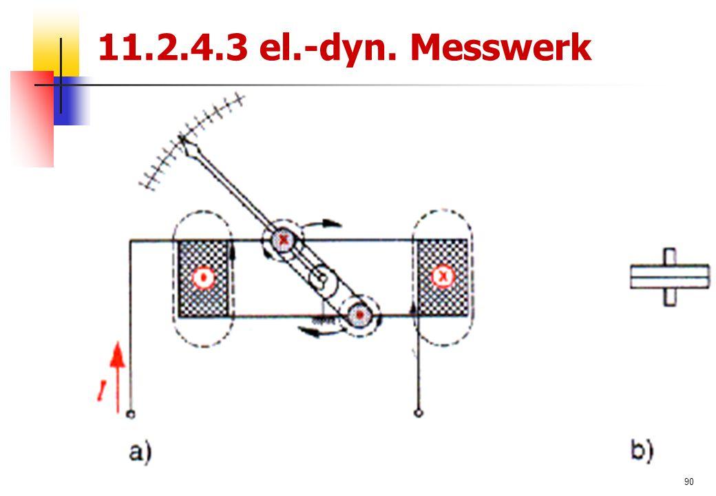 90 11.2.4.3 el.-dyn. Messwerk