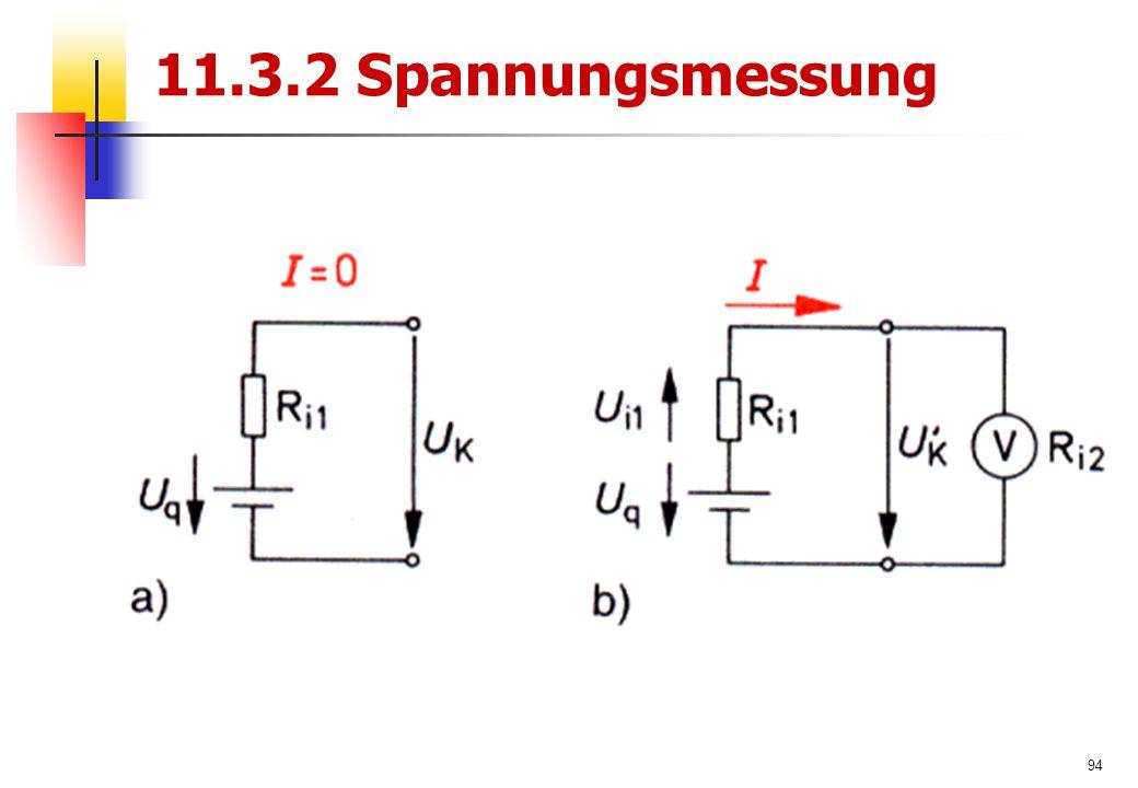 94 11.3.2 Spannungsmessung