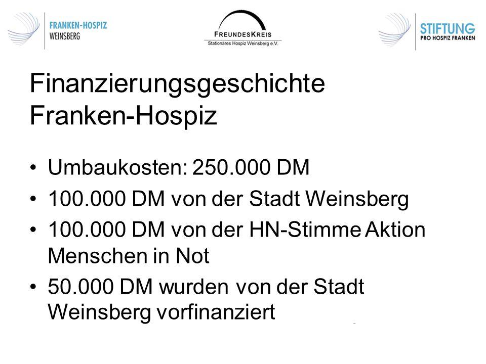Finanzierungsgeschichte Franken-Hospiz Umbaukosten: 250.000 DM 100.000 DM von der Stadt Weinsberg 100.000 DM von der HN-Stimme Aktion Menschen in Not 50.000 DM wurden von der Stadt Weinsberg vorfinanziert