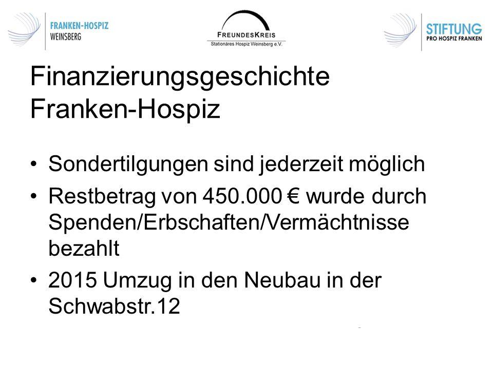 Finanzierungsgeschichte Franken-Hospiz Sondertilgungen sind jederzeit möglich Restbetrag von 450.000 € wurde durch Spenden/Erbschaften/Vermächtnisse bezahlt 2015 Umzug in den Neubau in der Schwabstr.12