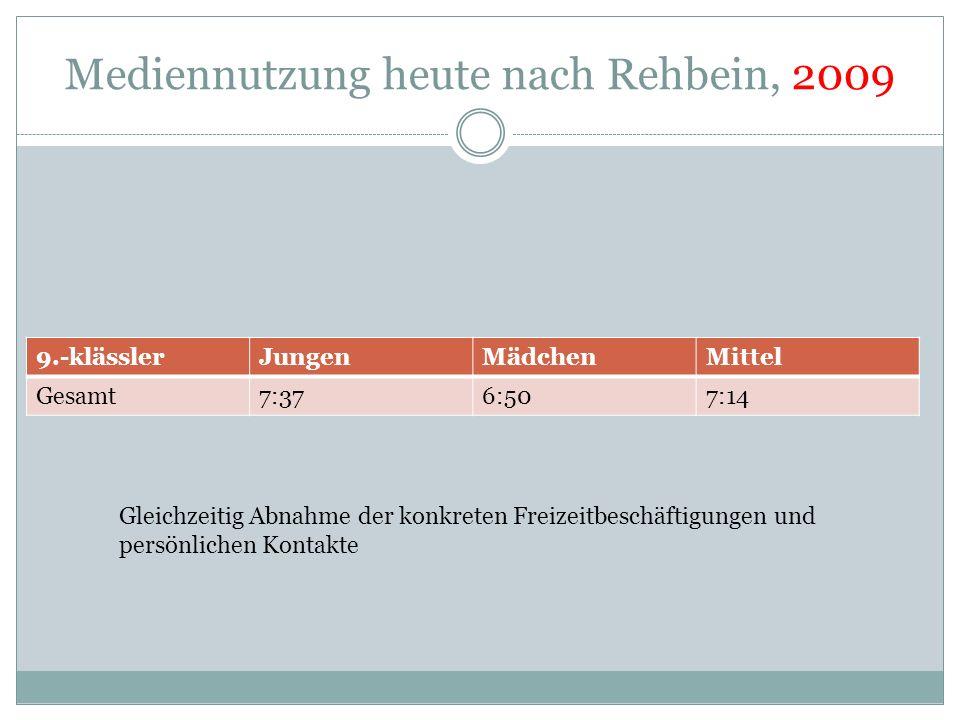 Mediennutzung heute nach Rehbein, 2009 9.-klässlerJungenMädchenMittel Gesamt7:376:507:14 Gleichzeitig Abnahme der konkreten Freizeitbeschäftigungen und persönlichen Kontakte