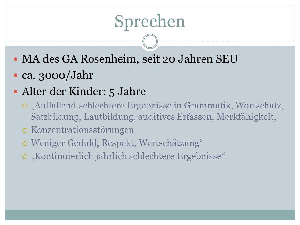 Sprechen MA des GA Rosenheim, seit 20 Jahren SEU ca.