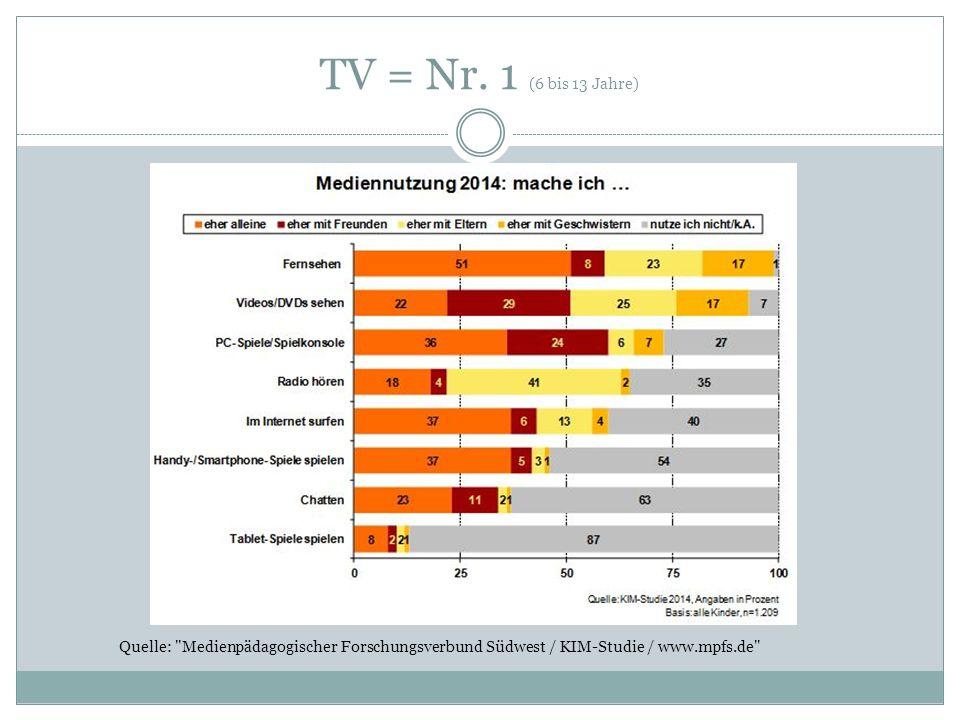 TV = Nr.