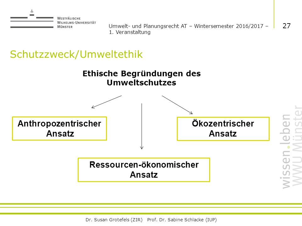 Dr. Susan Grotefels (ZIR) Prof. Dr.