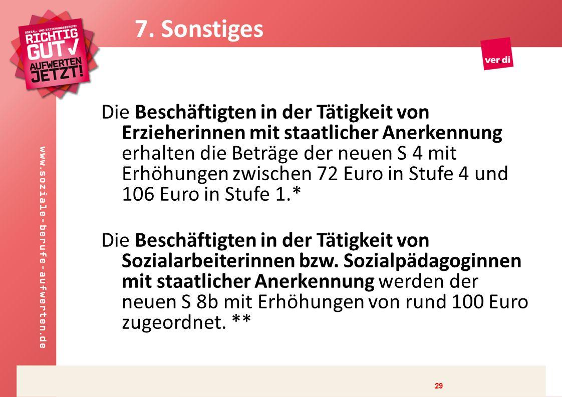 Die Beschäftigten in der Tätigkeit von Erzieherinnen mit staatlicher Anerkennung erhalten die Beträge der neuen S 4 mit Erhöhungen zwischen 72 Euro in Stufe 4 und 106 Euro in Stufe 1.* Die Beschäftigten in der Tätigkeit von Sozialarbeiterinnen bzw.