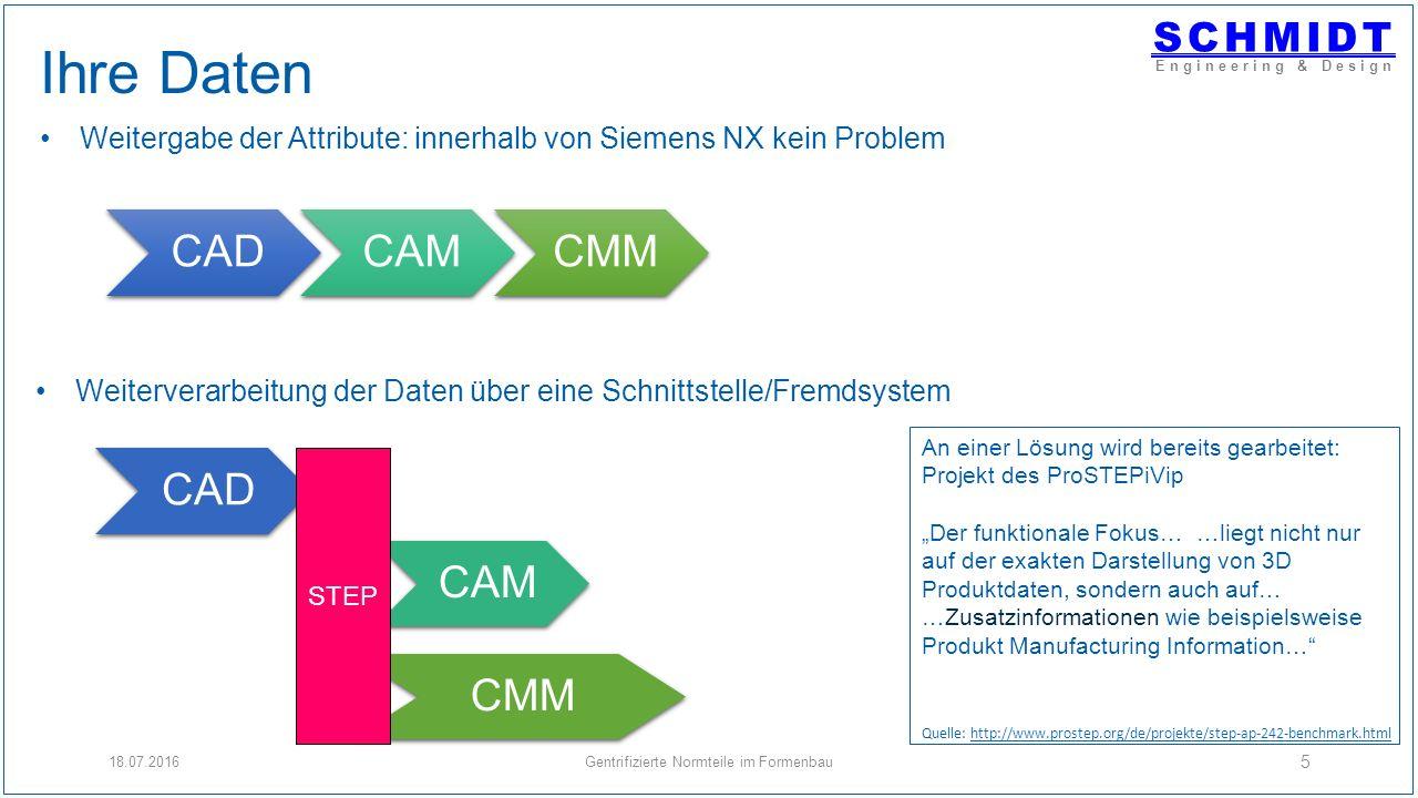 """Weitergabe der Attribute: innerhalb von Siemens NX kein Problem Ihre Daten Weiterverarbeitung der Daten über eine Schnittstelle/Fremdsystem CAD CAM CMM STEP An einer Lösung wird bereits gearbeitet: Projekt des ProSTEPiVip """"Der funktionale Fokus… …liegt nicht nur auf der exakten Darstellung von 3D Produktdaten, sondern auch auf… …Zusatzinformationen wie beispielsweise Produkt Manufacturing Information… Quelle: http://www.prostep.org/de/projekte/step-ap-242-benchmark.htmlhttp://www.prostep.org/de/projekte/step-ap-242-benchmark.html 18.07.2016Gentrifizierte Normteile im Formenbau SCHMIDT Engineering & Design 5"""