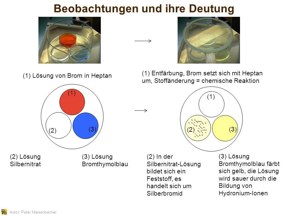Autor: Peter Maisenbacher Beobachtungen und ihre Deutung (1) Lösung von Brom in Heptan (2) Lösung Silbernitrat (3) Lösung Bromthymolblau (1) Entfärbung, Brom setzt sich mit Heptan um, Stoffänderung = chemische Reaktion (3) Lösung Bromthymolblau färbt sich gelb, die Lösung wird sauer durch die Bildung von Hydronium-Ionen (2) In der Silbernitrat-Lösung bildet sich ein Feststoff, es handelt sich um Silberbromid (1) (2) (3) (1) (2) (3)