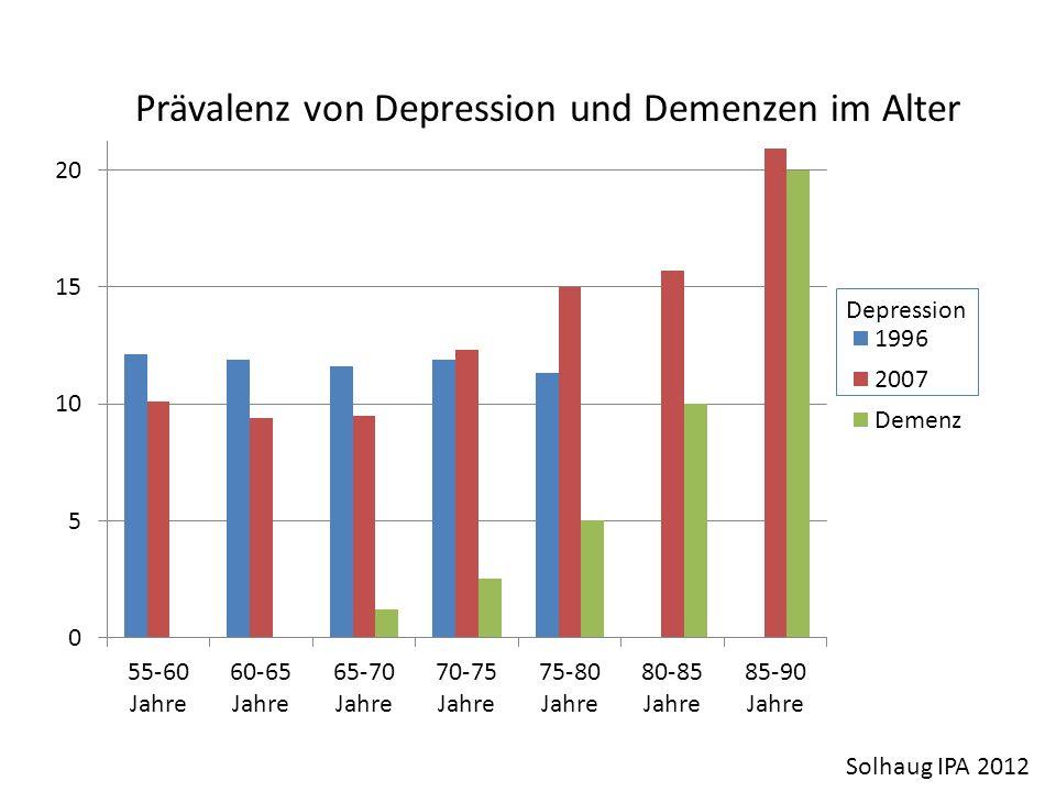 Solhaug IPA 2012 Prävalenz von Depression und Demenzen im Alter Depression