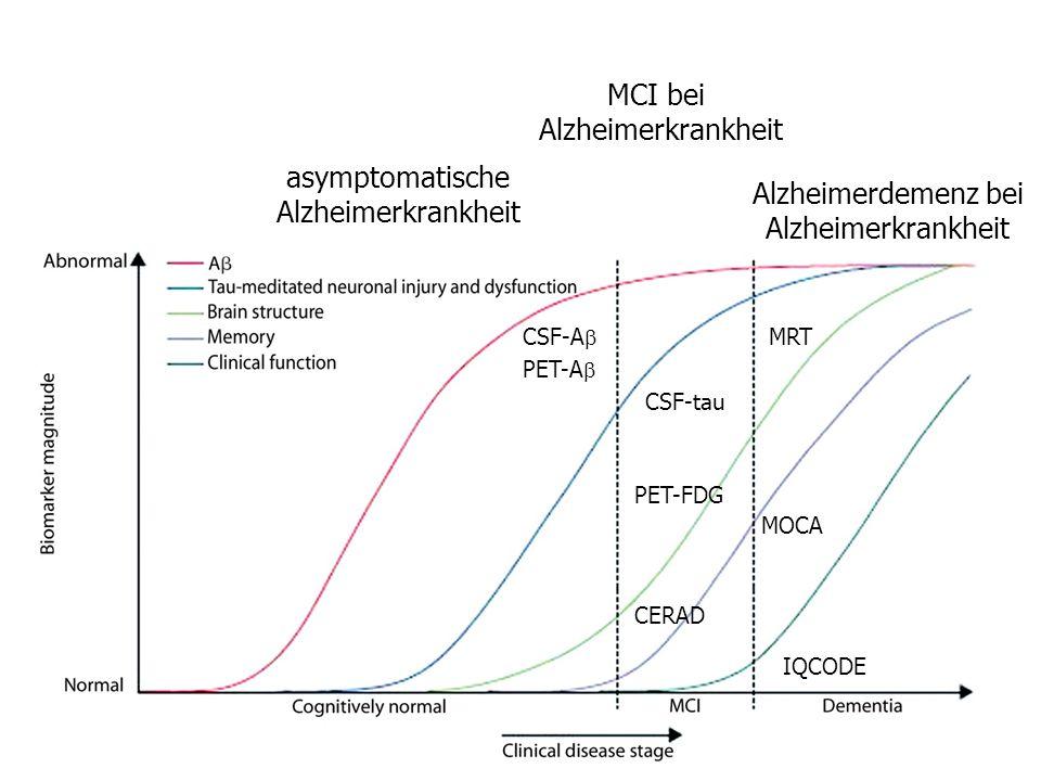 asymptomatische Alzheimerkrankheit MCI bei Alzheimerkrankheit Alzheimerdemenz bei Alzheimerkrankheit CSF-tau CSF-A  PET-A  PET-FDG MOCA IQCODE MRT CERAD