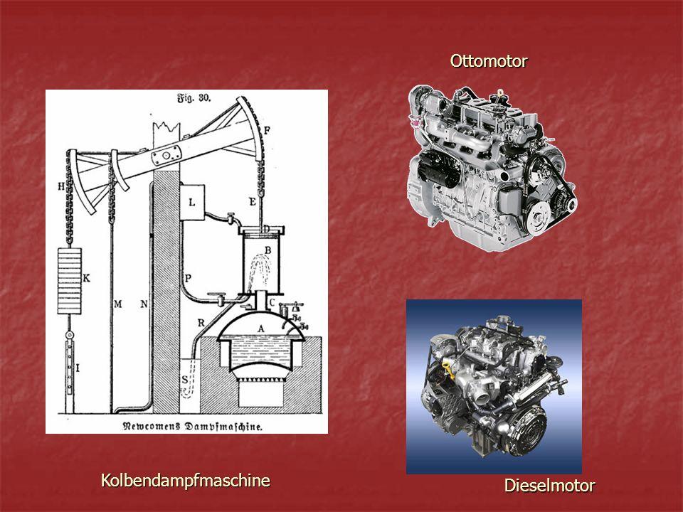 Kolbendampfmaschine Ottomotor Dieselmotor