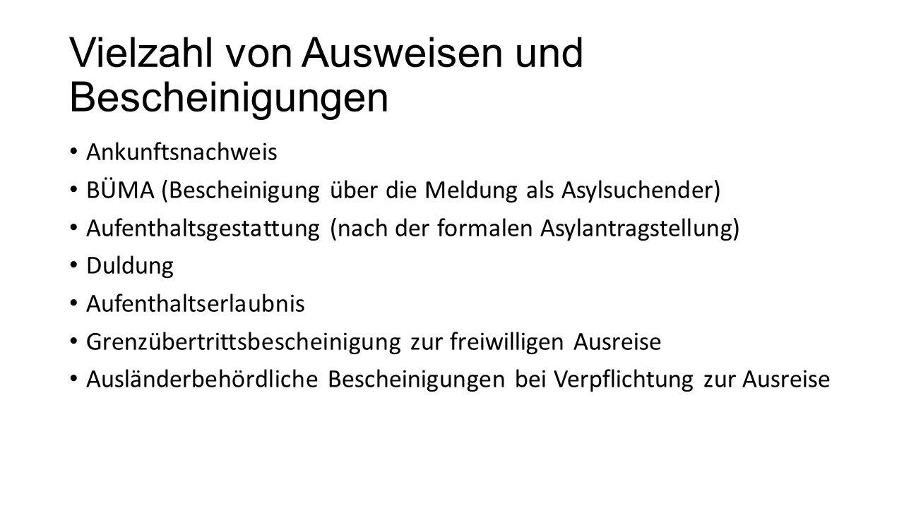 Vielzahl von Ausweisen und Bescheinigungen Ankunftsnachweis BÜMA (Bescheinigung über die Meldung als Asylsuchender) Aufenthaltsgestattung (nach der formalen Asylantragstellung) Duldung Aufenthaltserlaubnis Grenzübertrittsbescheinigung zur freiwilligen Ausreise Ausländerbehördliche Bescheinigungen bei Verpflichtung zur Ausreise