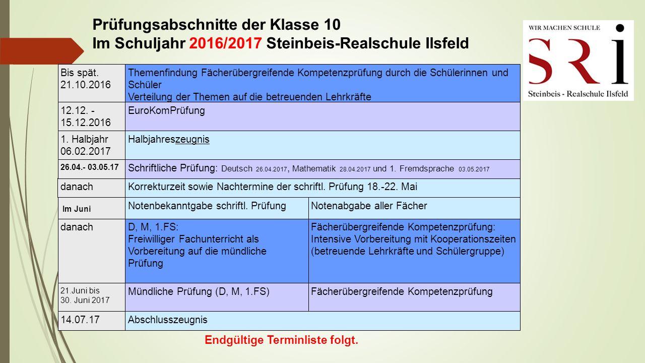 Prüfungsabschnitte der Klasse 10 Im Schuljahr 2016/2017 Steinbeis-Realschule Ilsfeld Korrekturzeit sowie Nachtermine der schriftl.