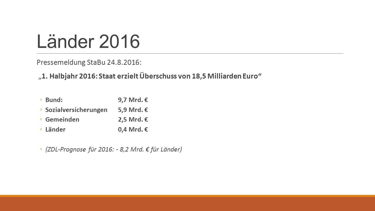 """Länder 2016 Pressemeldung StaBu 24.8.2016: """"1."""