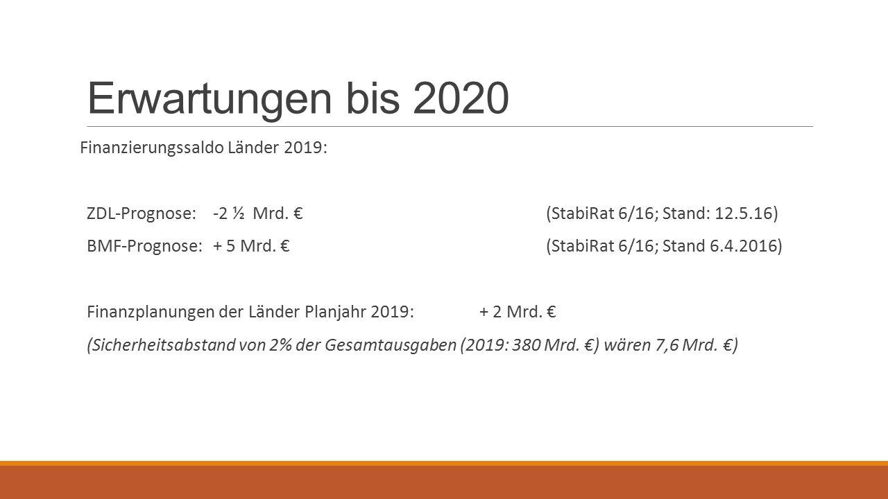 Erwartungen bis 2020 Finanzierungssaldo Länder 2019: ZDL-Prognose: -2 ½ Mrd.