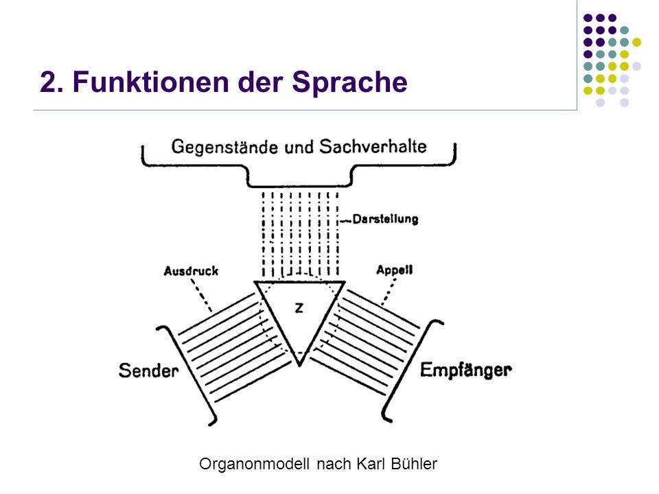 2. Funktionen der Sprache Organonmodell nach Karl Bühler