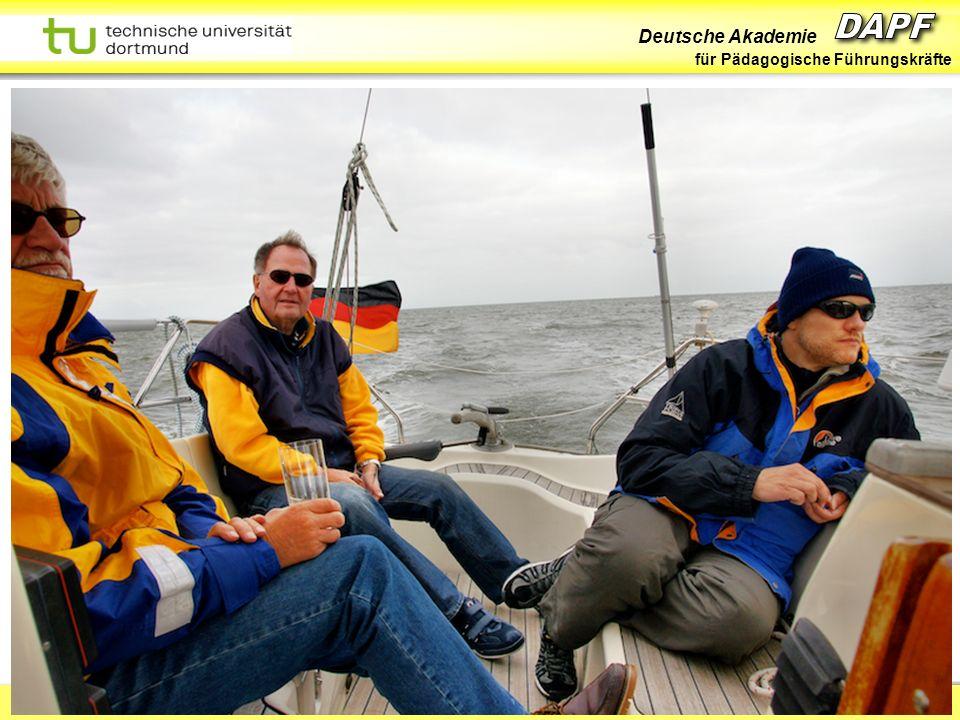 Deutsche Akademie für Pädagogische Führungskräfte Papenburg, 08.09.2016 Folie 13 Hans-Günter Rolff