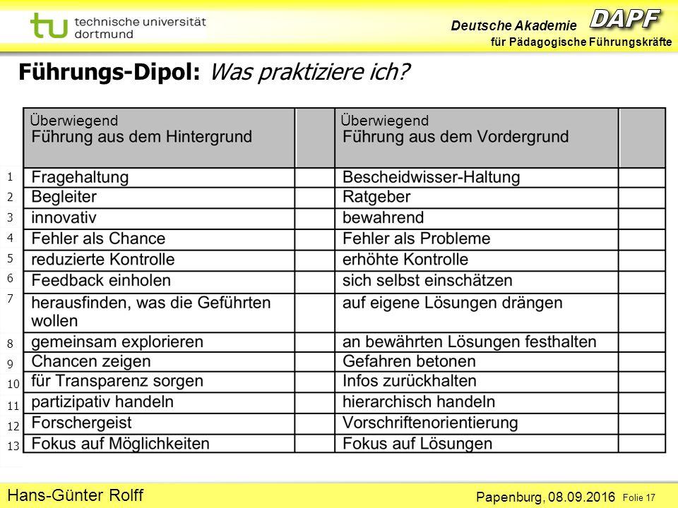 Deutsche Akademie für Pädagogische Führungskräfte Papenburg, 08.09.2016 Folie 17 Hans-Günter Rolff 1 2 3 4 5 6 7 8 9 10 11 12 13 Führungs-Dipol: Was praktiziere ich.