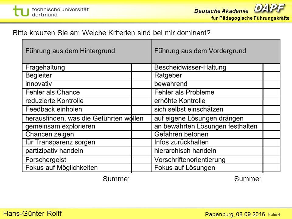 Deutsche Akademie für Pädagogische Führungskräfte Papenburg, 08.09.2016 Folie 4 Hans-Günter Rolff Bitte kreuzen Sie an: Welche Kriterien sind bei mir dominant.
