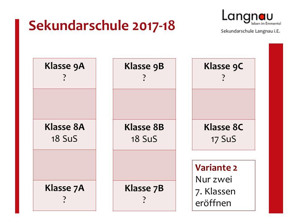Sekundarschule 2017-18 Klasse 9A . Klasse 8A 18 SuS Klasse 7A .