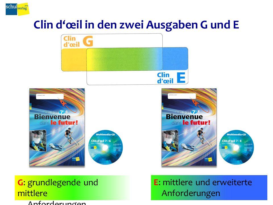 Inhalte  Materialien von Clin d'œil  Grundlagen von Clin d'œil  Aufbau einer Lerneinheit  3 Kompetenzbereiche  Umgang mit Fehlern  Als Eltern das Französischlernen unterstützen