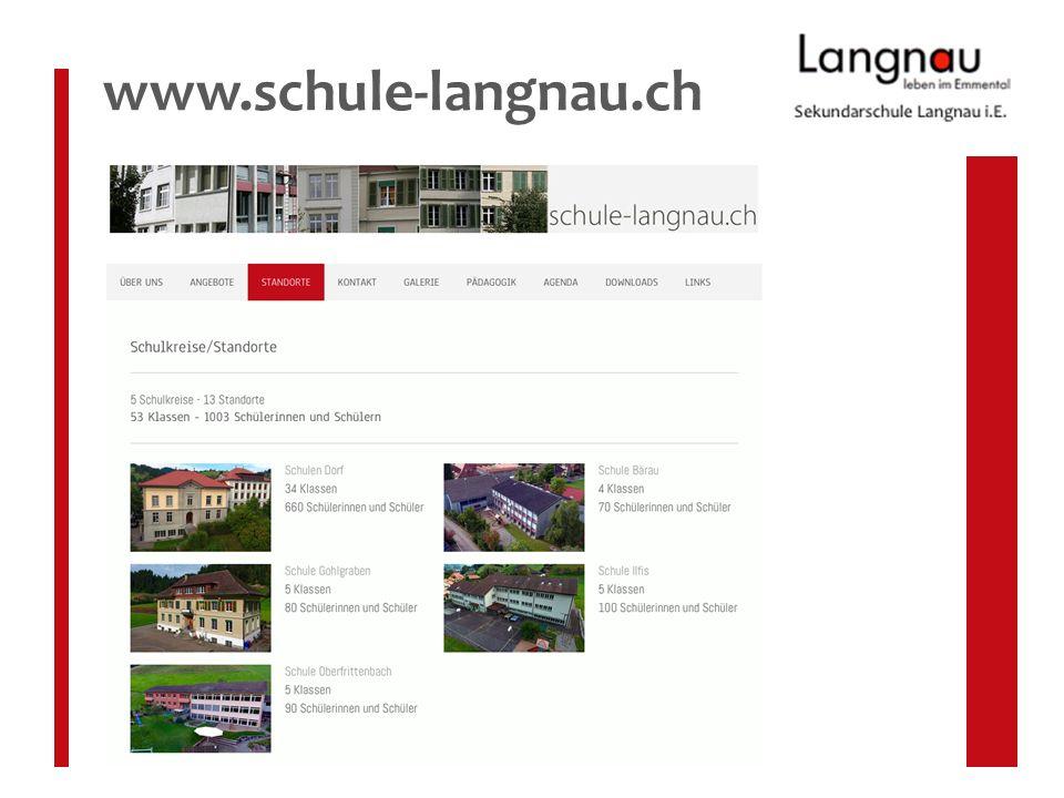  Integration in die Schule Langnau Verlust einer Klasse Aufgabe der spez.