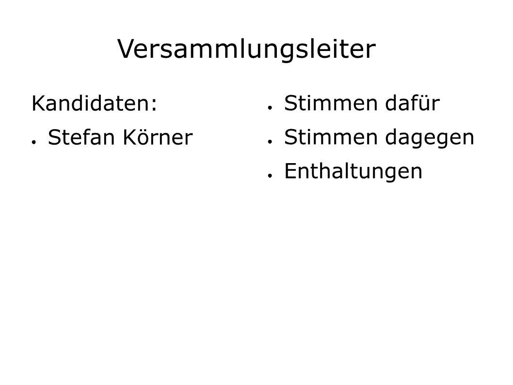 Versammlungsleiter Kandidaten: ● Stefan Körner ● Stimmen dafür ● Stimmen dagegen ● Enthaltungen