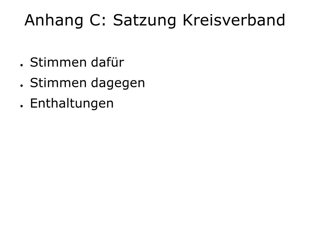 Anhang C: Satzung Kreisverband ● Stimmen dafür ● Stimmen dagegen ● Enthaltungen