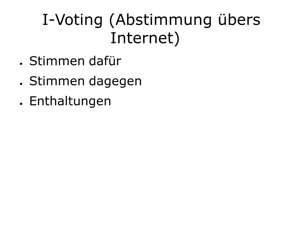 I-Voting (Abstimmung übers Internet) ● Stimmen dafür ● Stimmen dagegen ● Enthaltungen