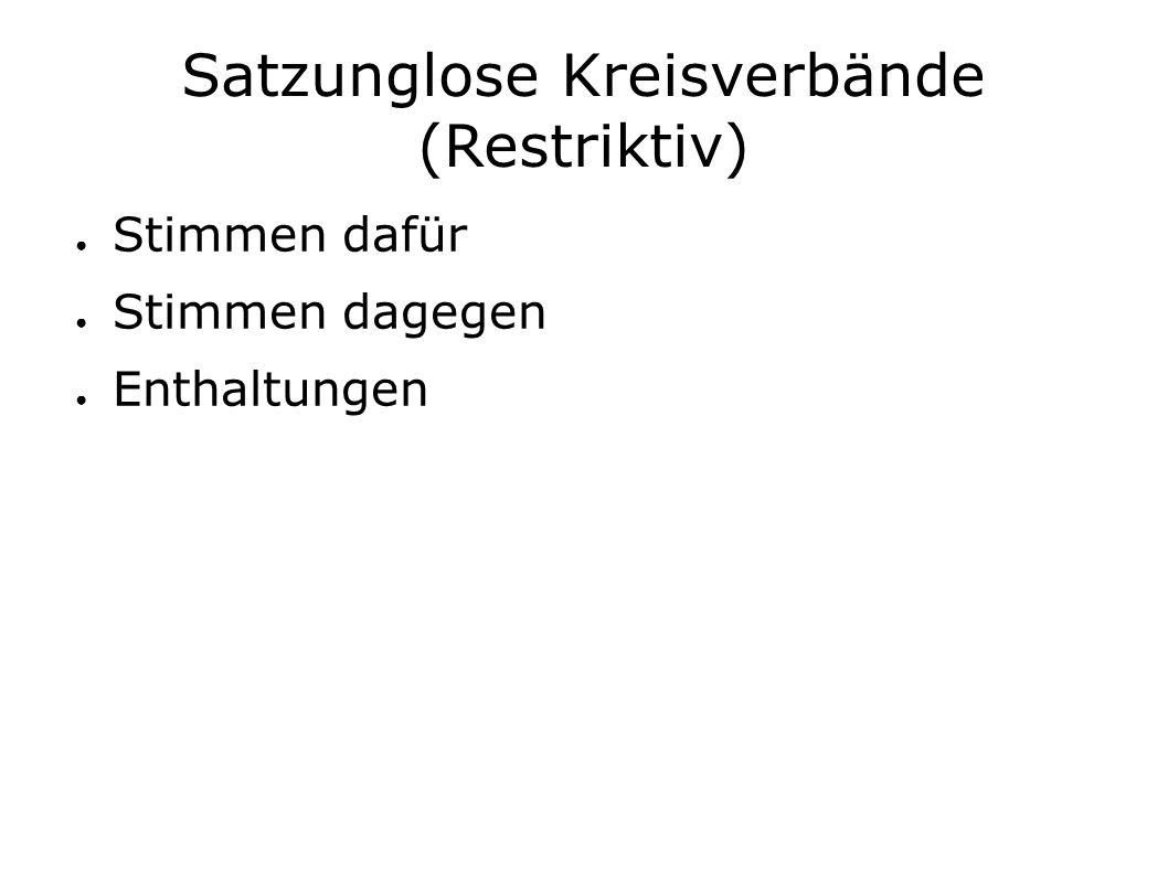 Satzunglose Kreisverbände (Restriktiv) ● Stimmen dafür ● Stimmen dagegen ● Enthaltungen