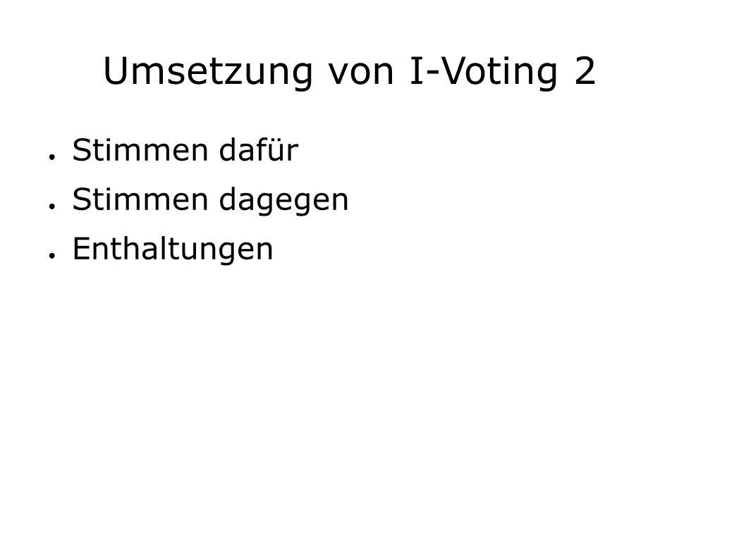 Umsetzung von I-Voting 2 ● Stimmen dafür ● Stimmen dagegen ● Enthaltungen