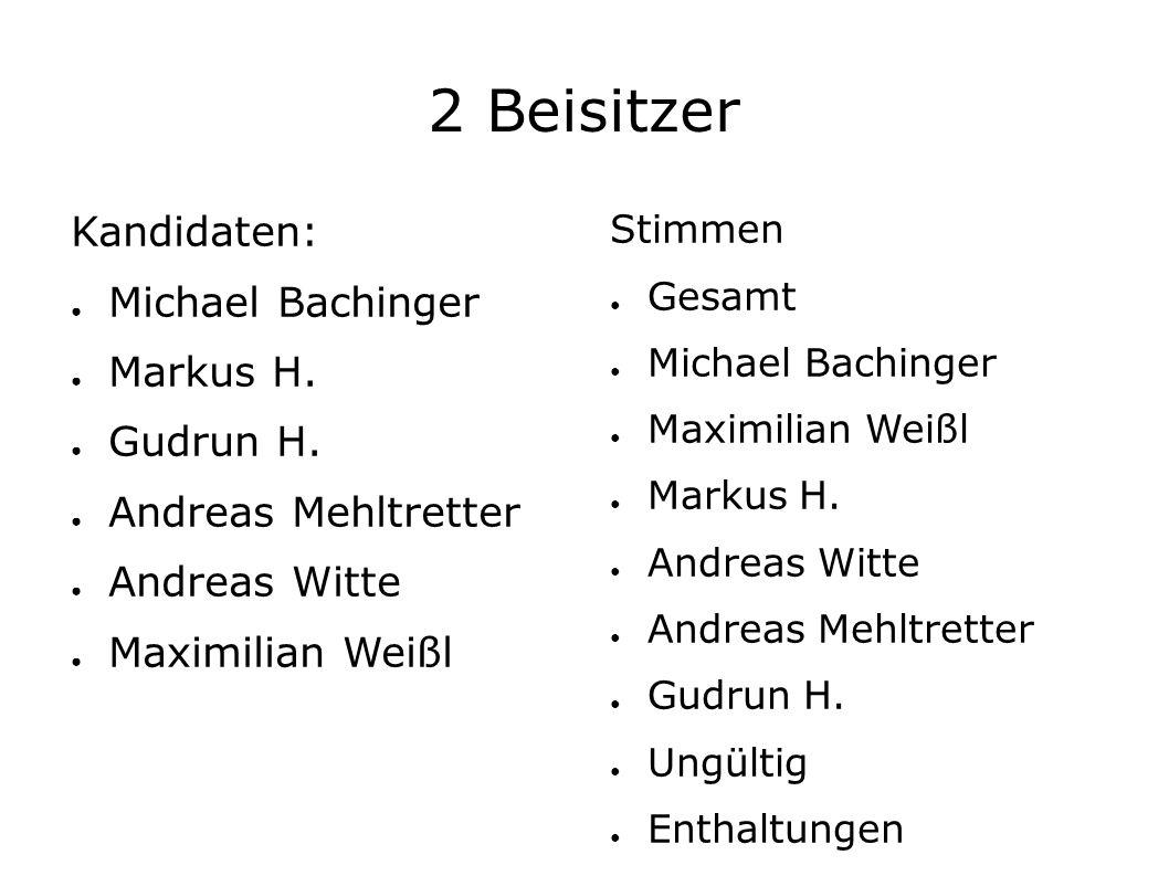 2 Beisitzer Kandidaten: ● Michael Bachinger ● Markus H.
