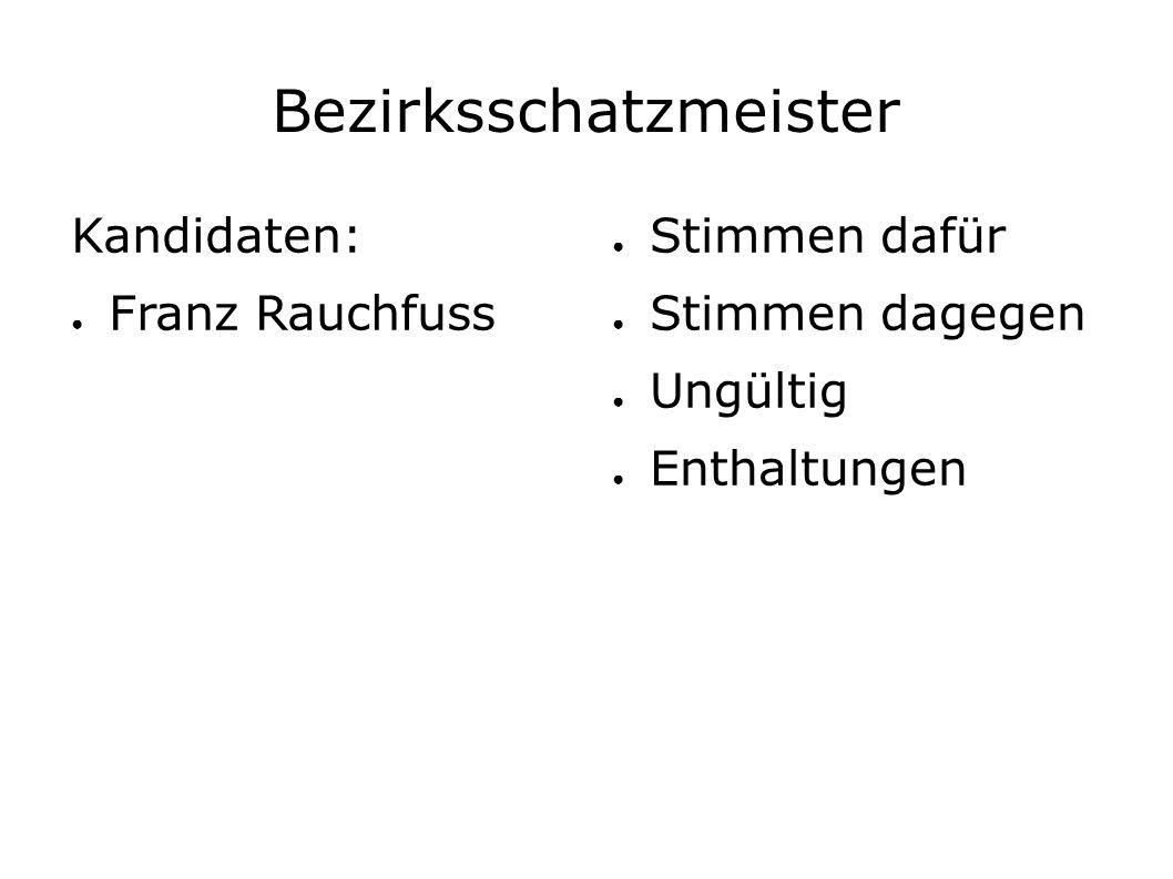 Bezirksschatzmeister Kandidaten: ● Franz Rauchfuss ● Stimmen dafür ● Stimmen dagegen ● Ungültig ● Enthaltungen