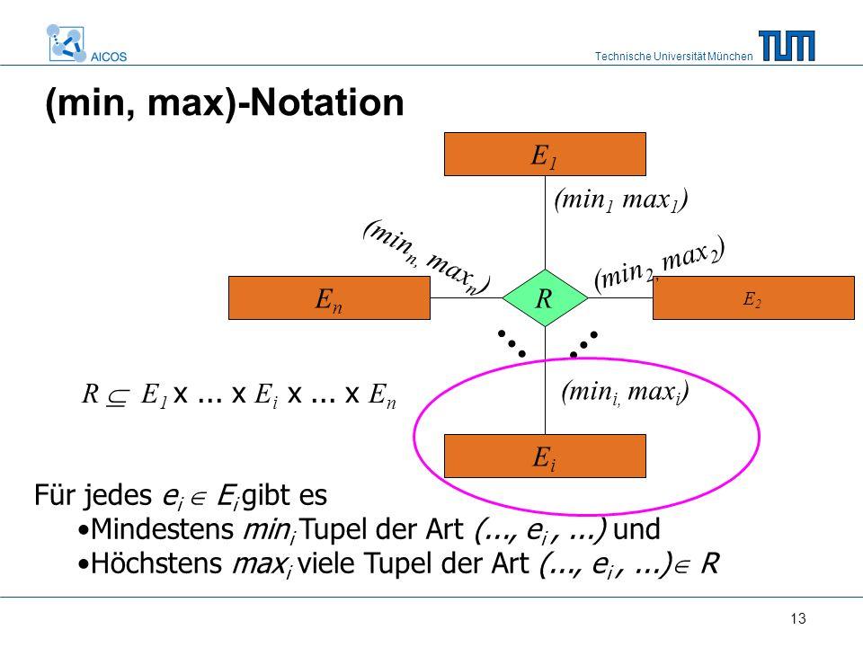 Technische Universität München 13 (min, max)-Notation E2E2 R  E 1 x...