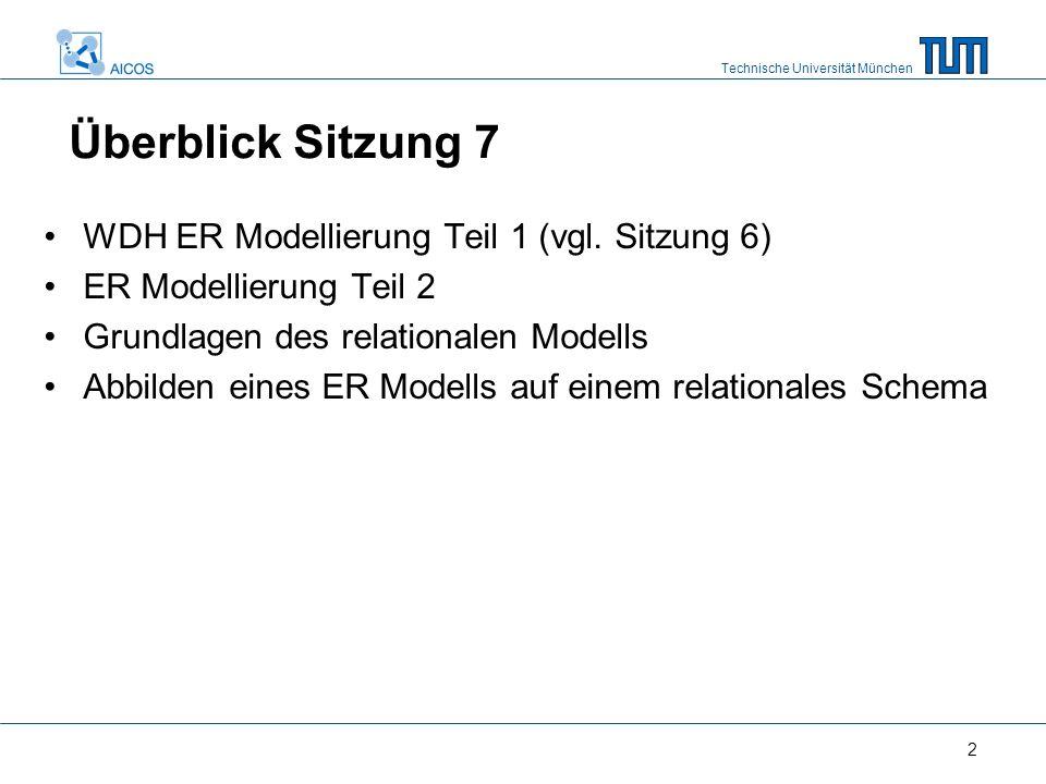 Technische Universität München 2 Überblick Sitzung 7 WDH ER Modellierung Teil 1 (vgl.