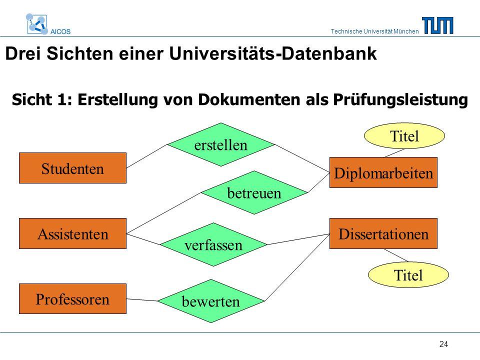 Technische Universität München 24 Drei Sichten einer Universitäts-Datenbank Studenten Assistenten Professoren erstellen verfassen bewerten betreuen Diplomarbeiten Dissertationen Titel Sicht 1: Erstellung von Dokumenten als Prüfungsleistung