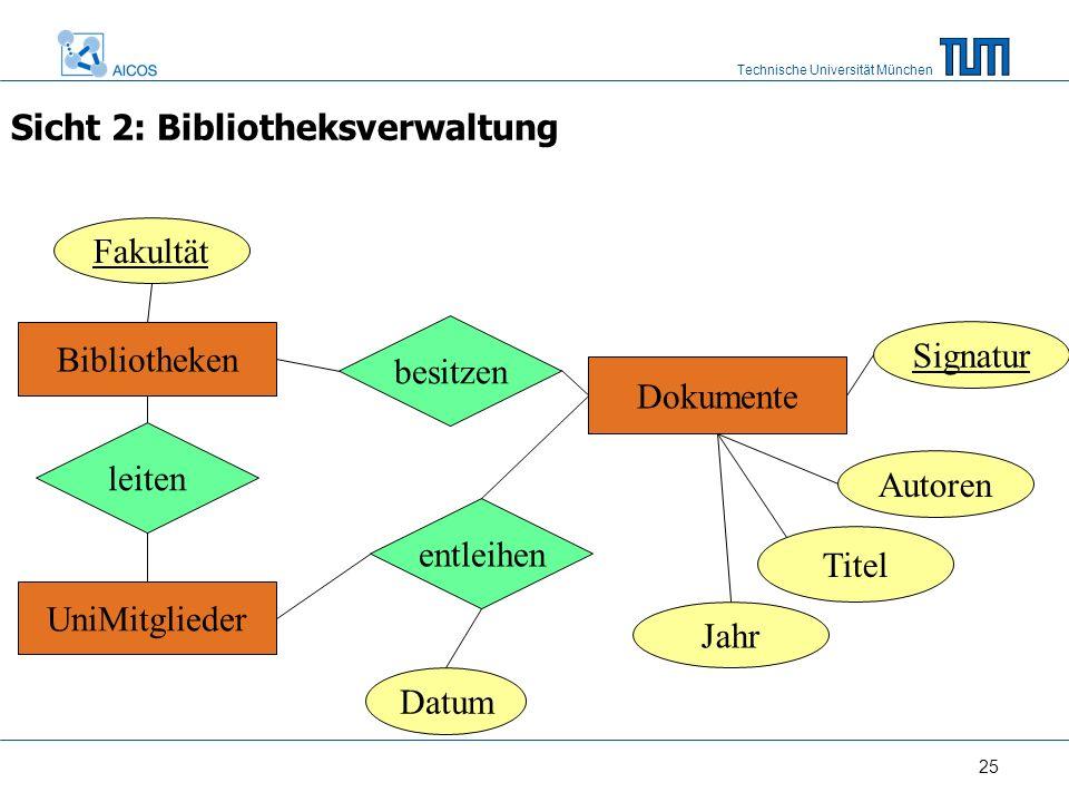 Technische Universität München 25 Signatur Bibliotheken UniMitglieder besitzen Dokumente Autoren Titel Jahr entleihen leiten Datum Fakultät Sicht 2: Bibliotheksverwaltung