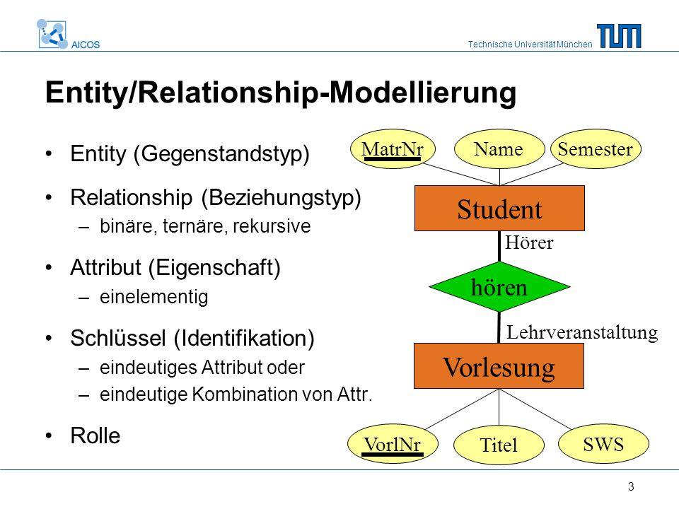 Technische Universität München 3 Entity/Relationship-Modellierung Entity (Gegenstandstyp) Relationship (Beziehungstyp) –binäre, ternäre, rekursive Attribut (Eigenschaft) –einelementig Schlüssel (Identifikation) –eindeutiges Attribut oder –eindeutige Kombination von Attr.