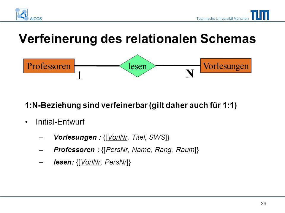 Technische Universität München 39 Verfeinerung des relationalen Schemas 1:N-Beziehung sind verfeinerbar (gilt daher auch für 1:1) Initial-Entwurf –Vorlesungen : {[VorlNr, Titel, SWS]} –Professoren : {[PersNr, Name, Rang, Raum]} –lesen: {[VorlNr, PersNr]} Professoren Vorlesungen lesen 1 N