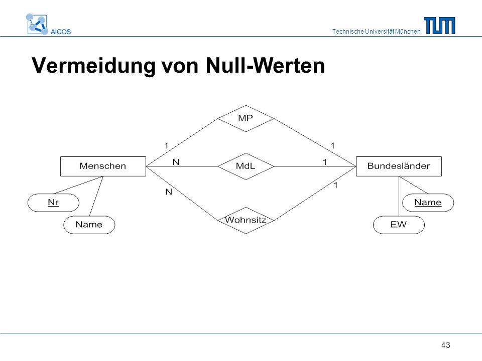 Technische Universität München 43 Vermeidung von Null-Werten