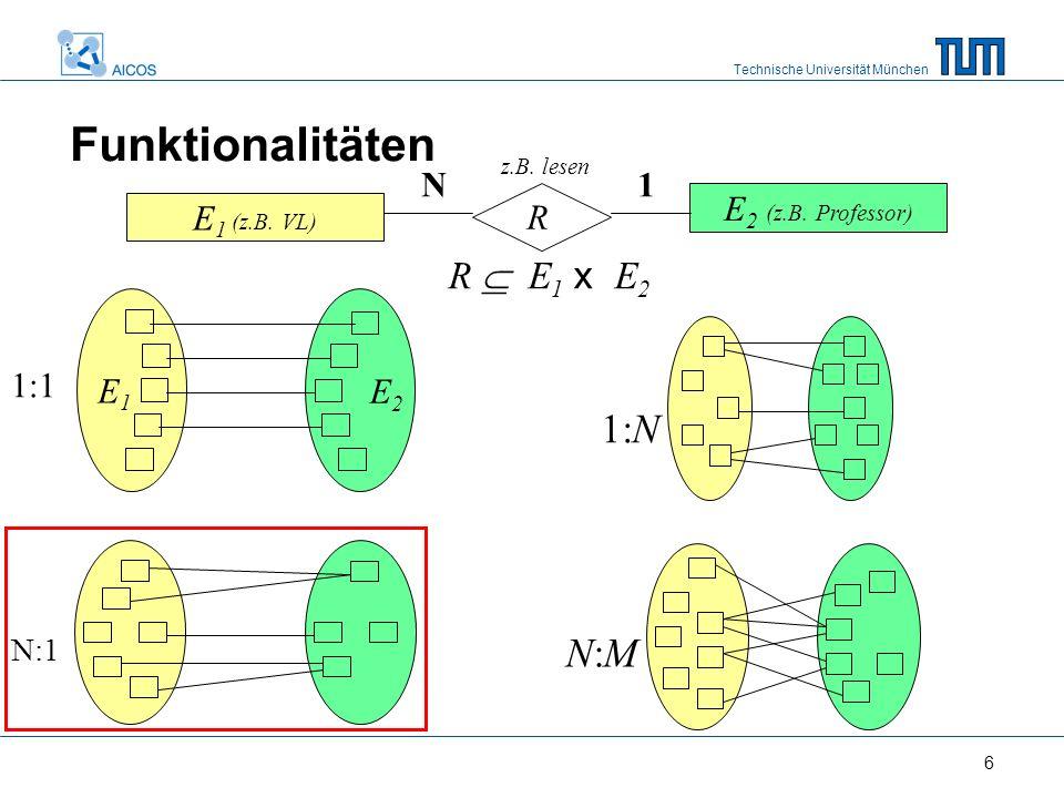 Technische Universität München 6 E 1 (z.B. VL) E 2 (z.B.