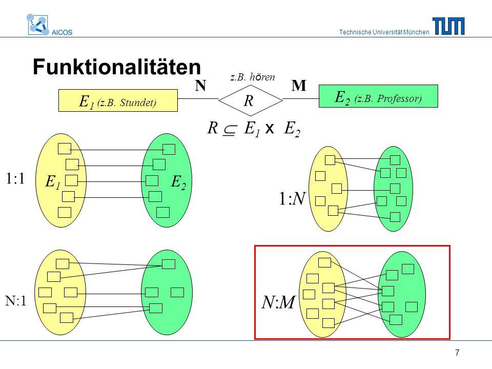 Technische Universität München 7 E 1 (z.B. Stundet) E 2 (z.B.