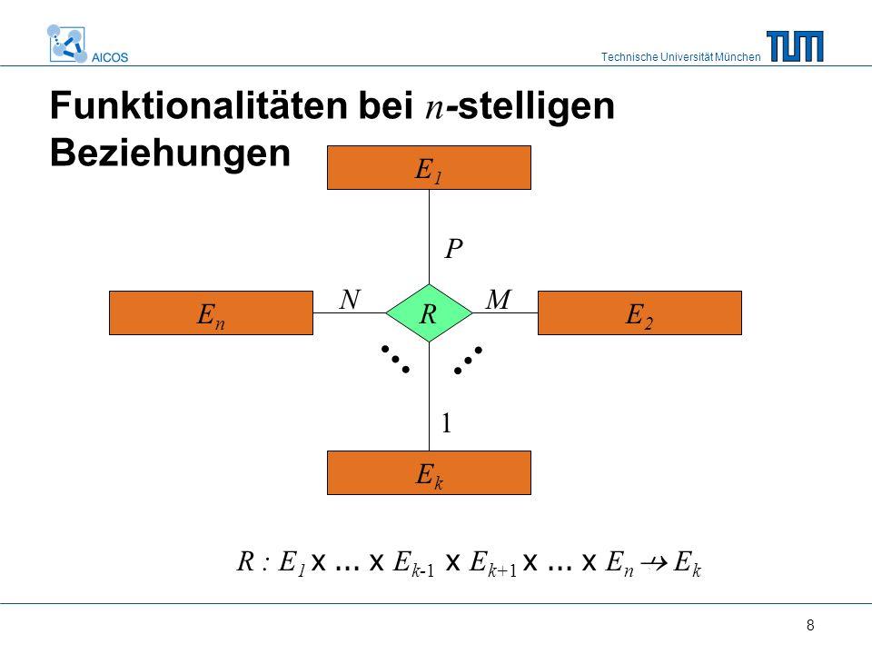 Technische Universität München 8 Funktionalitäten bei n -stelligen Beziehungen E1E1 EnEn E2E2 EkEk R P MN 1 R : E 1 x...