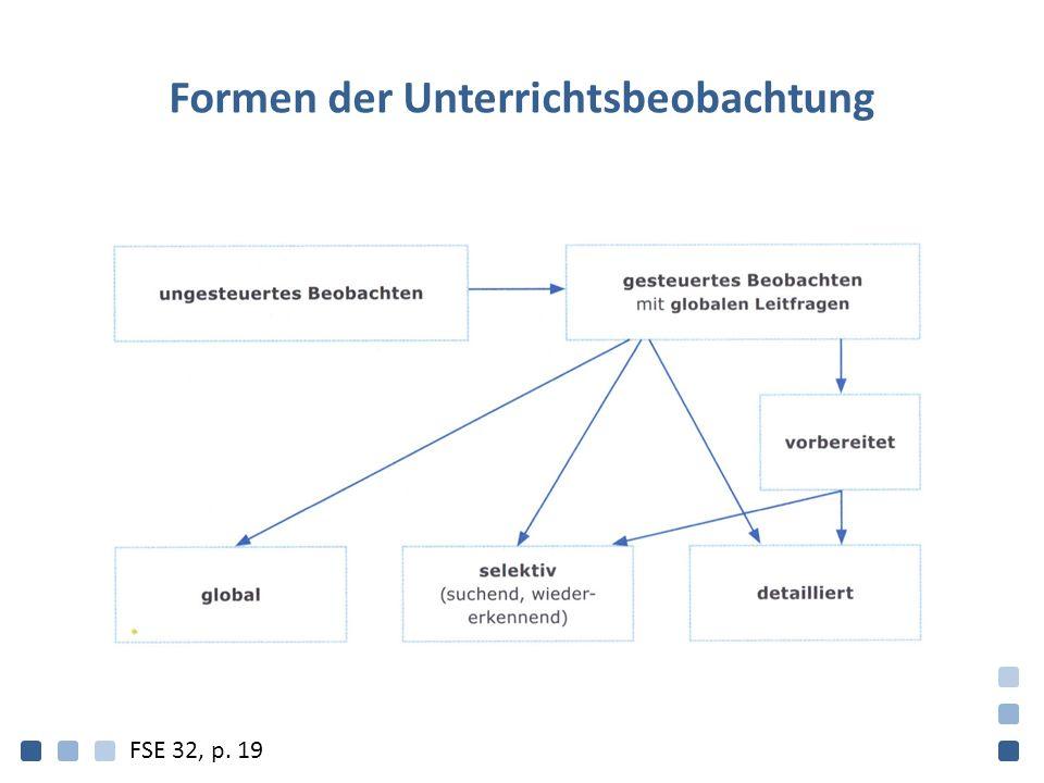 Formen der Unterrichtsbeobachtung FSE 32, p. 19