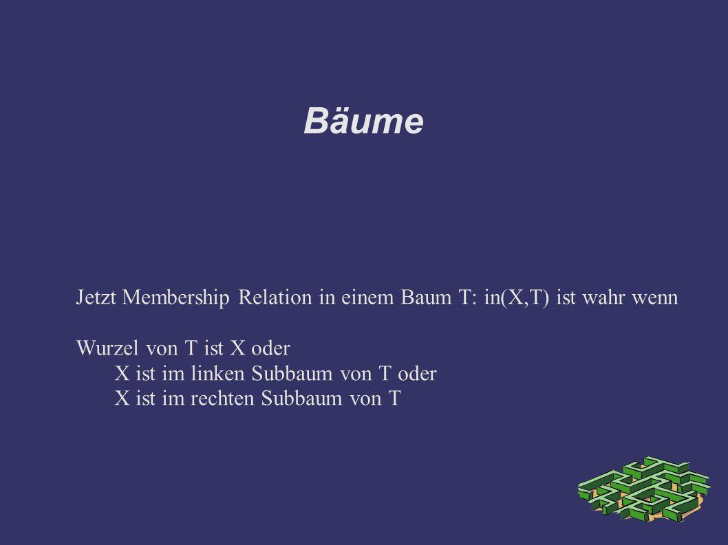 Bäume Jetzt Membership Relation in einem Baum T: in(X,T) ist wahr wenn Wurzel von T ist X oder X ist im linken Subbaum von T oder X ist im rechten Subbaum von T Jetzt Membership Relation in einem Baum T: in(X,T) ist wahr wenn Wurzel von T ist X oder X ist im linken Subbaum von T oder X ist im rechten Subbaum von T