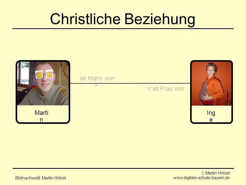 Martin Hölzel www.digitale-schule-bayern.de Christliche Beziehung < ist Frau von ist Mann von > Marti n Ing e Bildnachweiß: Martin Hölzel