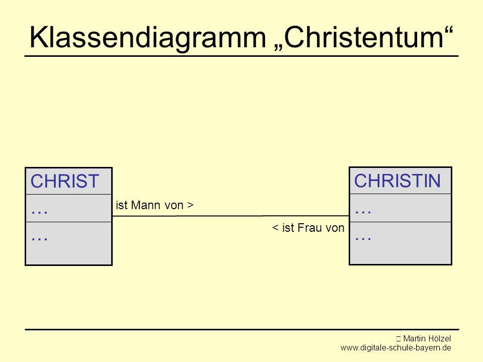 """Martin Hölzel www.digitale-schule-bayern.de Klassendiagramm """"Christentum CHRISTIN … CHRIST … < ist Frau von ist Mann von >"""