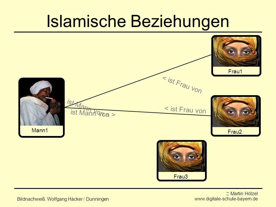 Martin Hölzel www.digitale-schule-bayern.de Islamische Beziehungen < ist Frau von ist Mann von > < ist Frau von ist Mann von > Mann1 Frau1Frau2Frau3 Bildnachweiß: Wolfgang Häcker / Dunningen